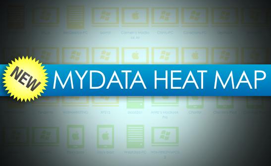 New MyData KineticD Heat Map