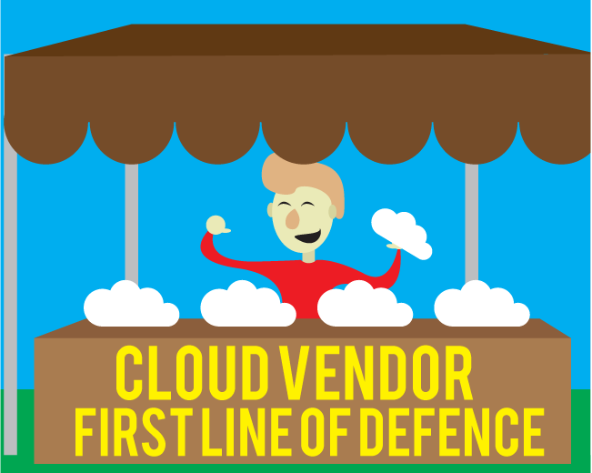 How Safe are Cloud Based Services?