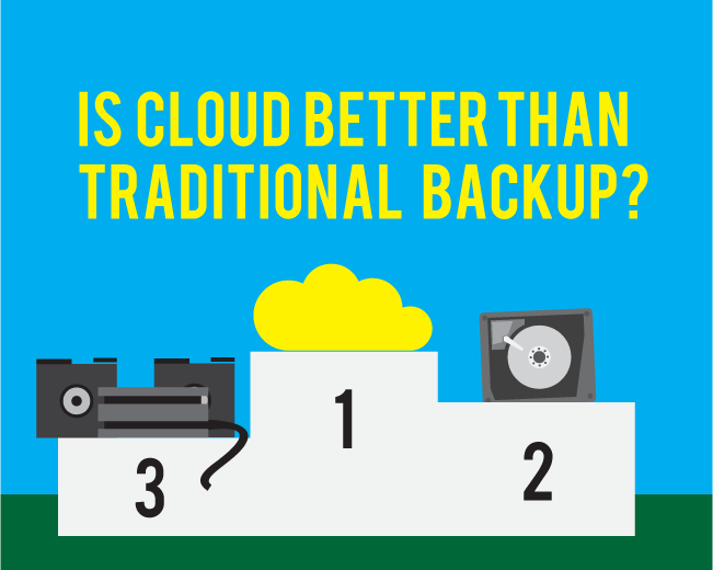 Traditional Backup Or Disaster Recovery Solutions