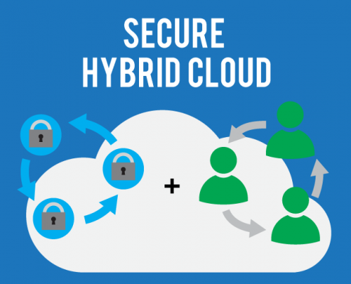 ​Security Features to Consider When Migrating to Hybrid Cloud
