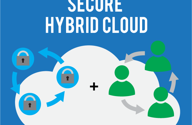 Security Features to Consider When Migrating to Hybrid Cloud