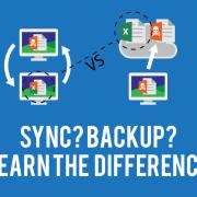 Sync versus Backup