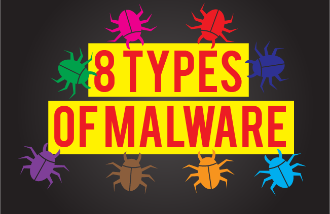 8 Malware & Ransomware Threats You Need to Know