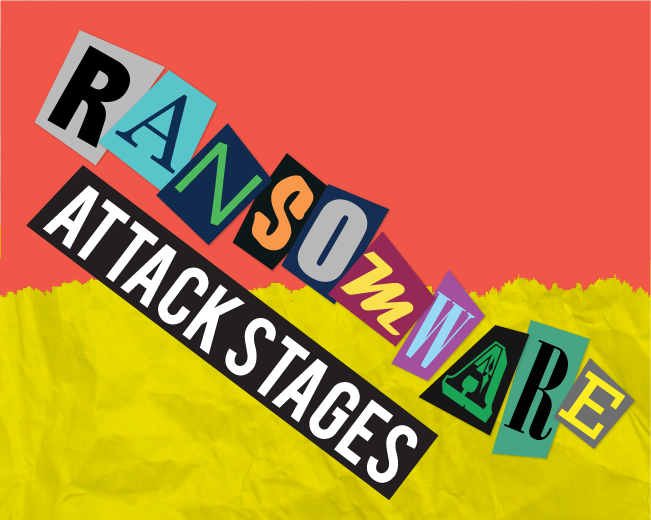 4 stages of a ransomware attack